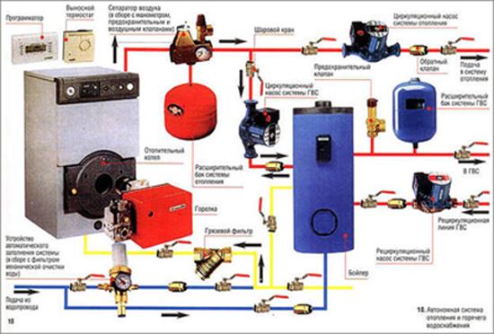 Схема изображение